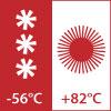 Температура использования